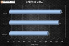 3dmark-firestrike-ultra-multigpu-scaling