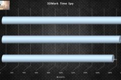 3dmark-timespy-multigpu-scaling