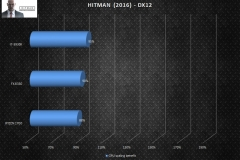 hitman-multigpu-scaling