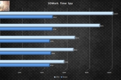 ryzen_2nd_gen_timespy