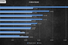 firestrike