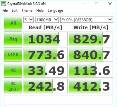SX7000 M.2 NVMe SSD performance