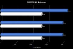 10b.firestrike-extreme