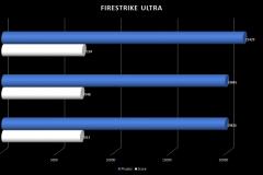10c.firestrike-ultra