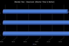 11a.blender-classroom
