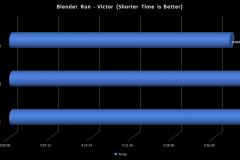 11b.blender-victor
