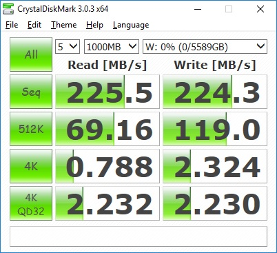 buildlogs AMD-TESTBENCH Blog3 6TBblack