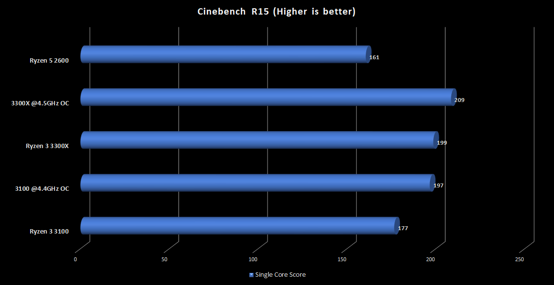 Cinebench_R15_single