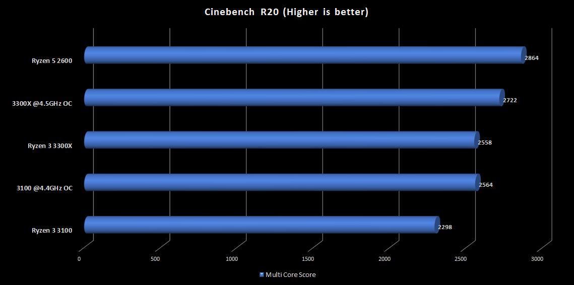Cinebench_R20_Multi