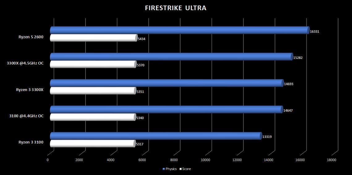 firestrike_ultra