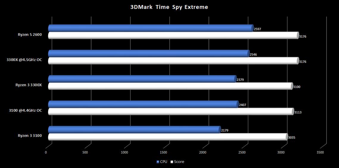 timespy_extreme