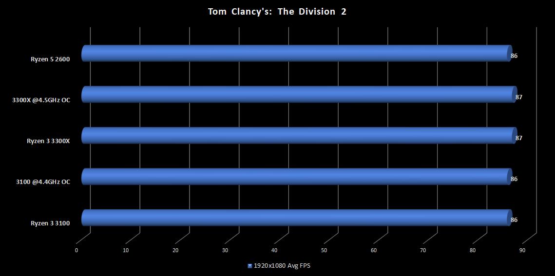 tom_clancys_division_2