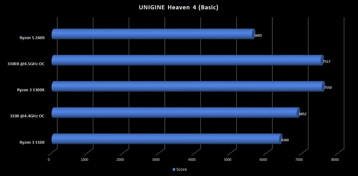 unigine_heaven_basic