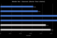 classroom-9900K