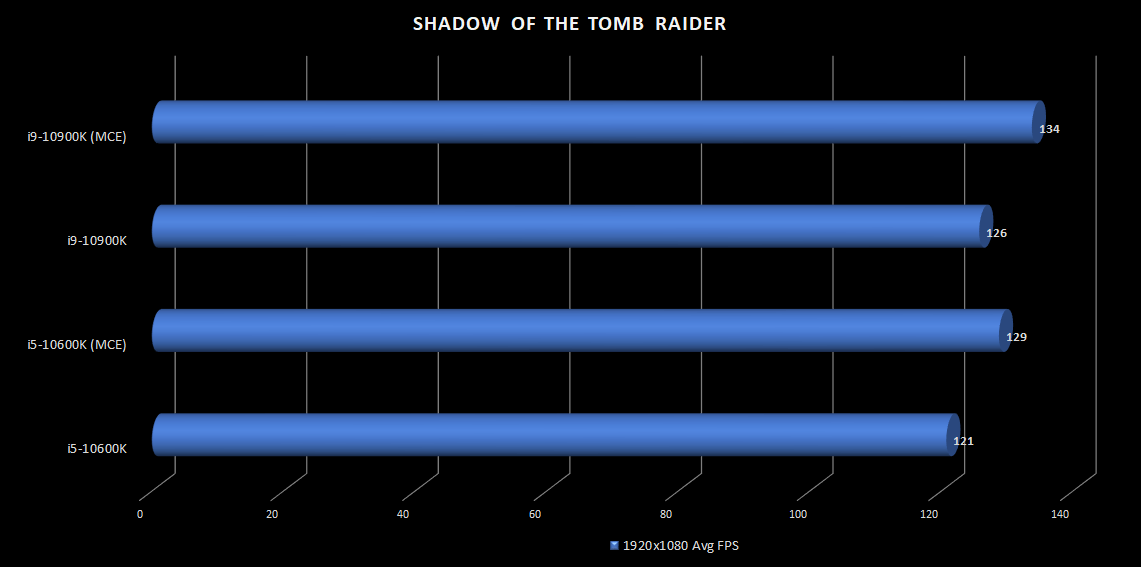 12.ShadowOfTheTombRaider
