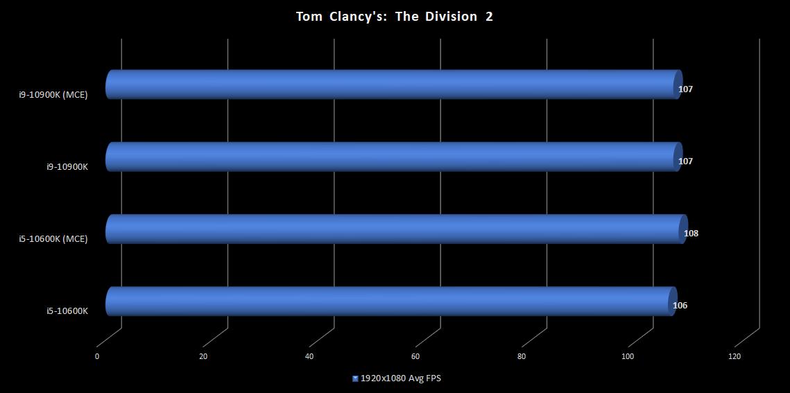 13.Division2