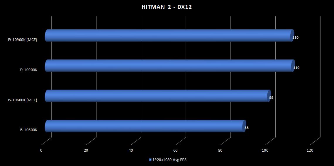 14.Hitman2