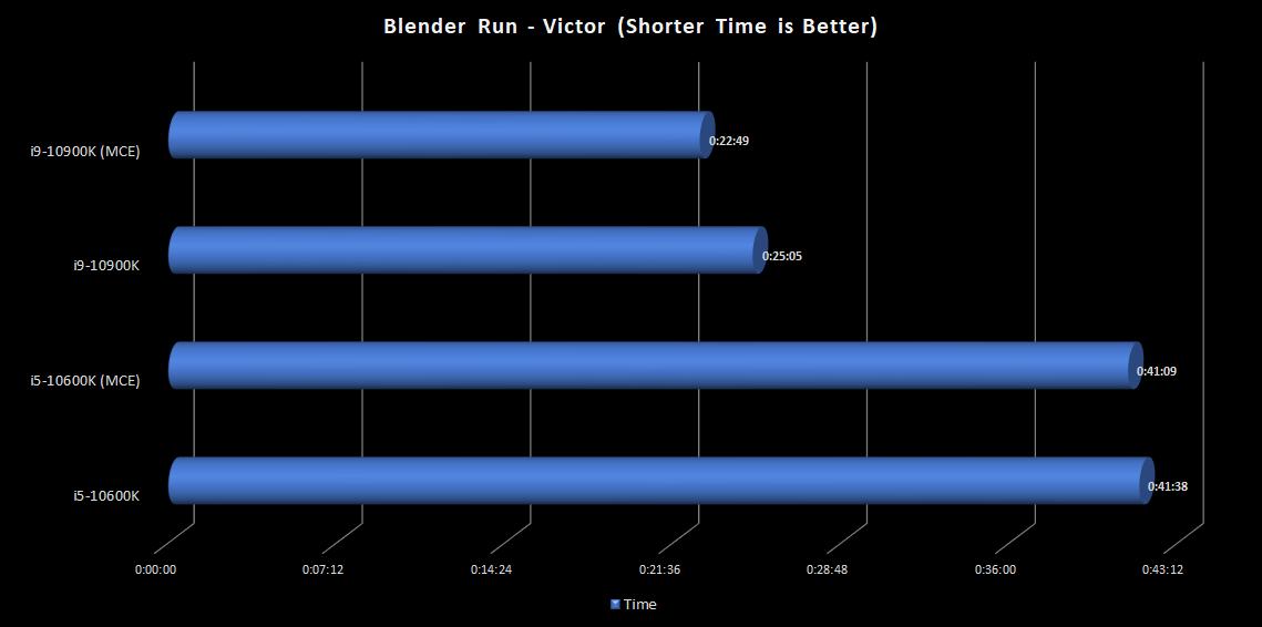 18.BlenderVictor