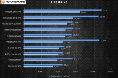3dmark-firestrike-multigpu-scores
