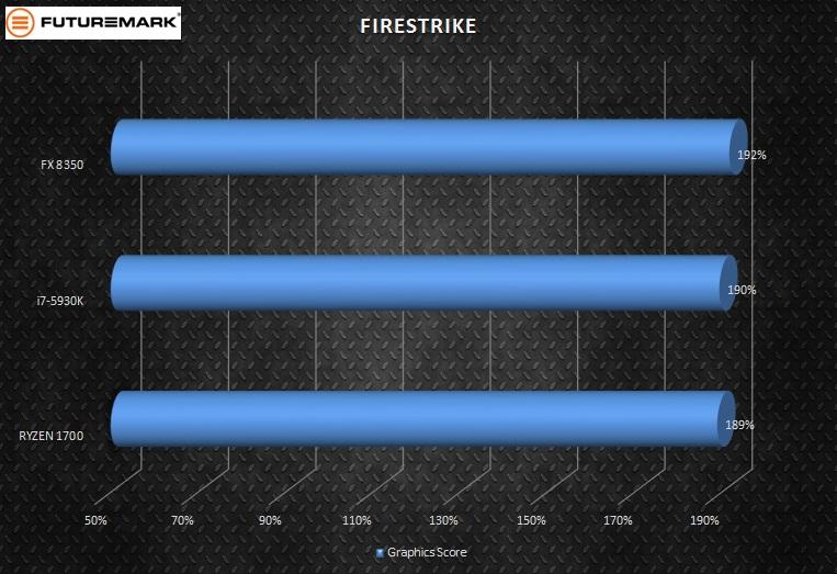3dmark-firestrike-multigpu-scaling