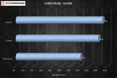3dmark-firestrike-ultra-multigpu-scaling