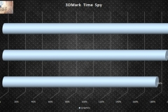 3dmark-timespy-multigpu-scaling
