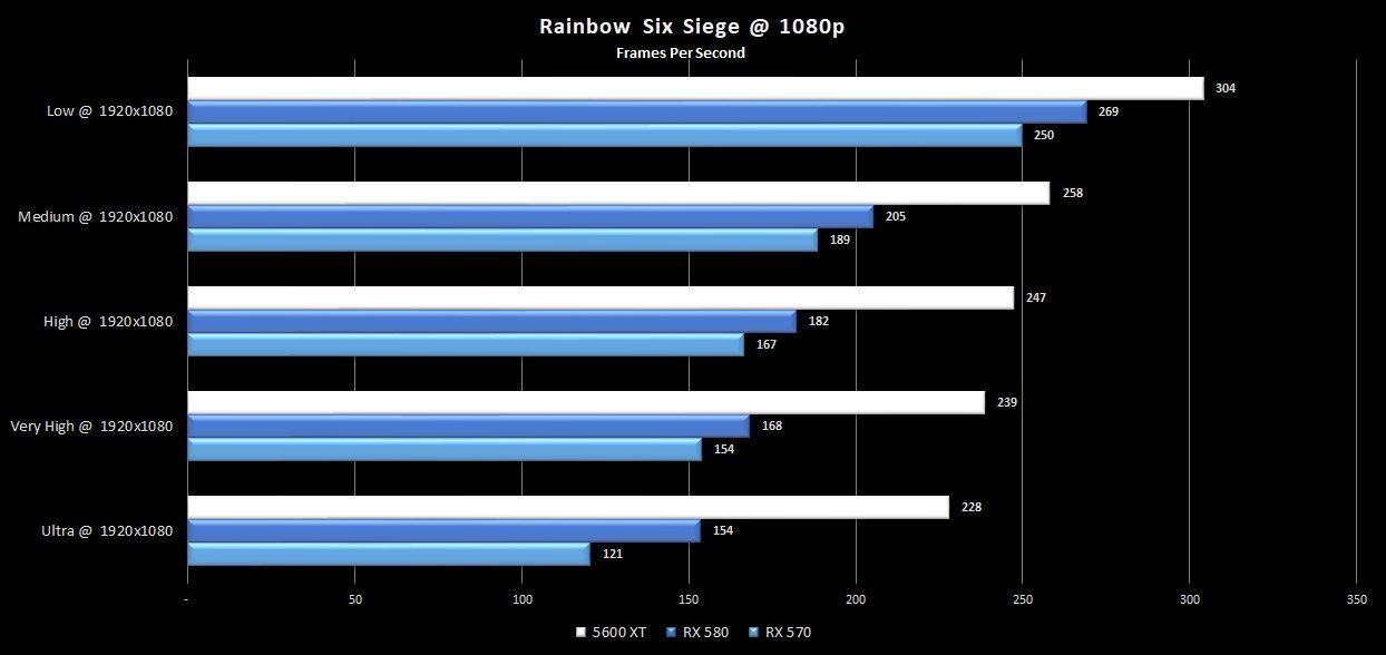 14.5600XT-R6SIEGE-1080