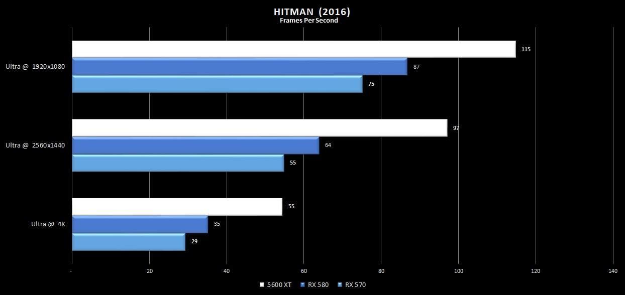 16.5600XT-Hitman