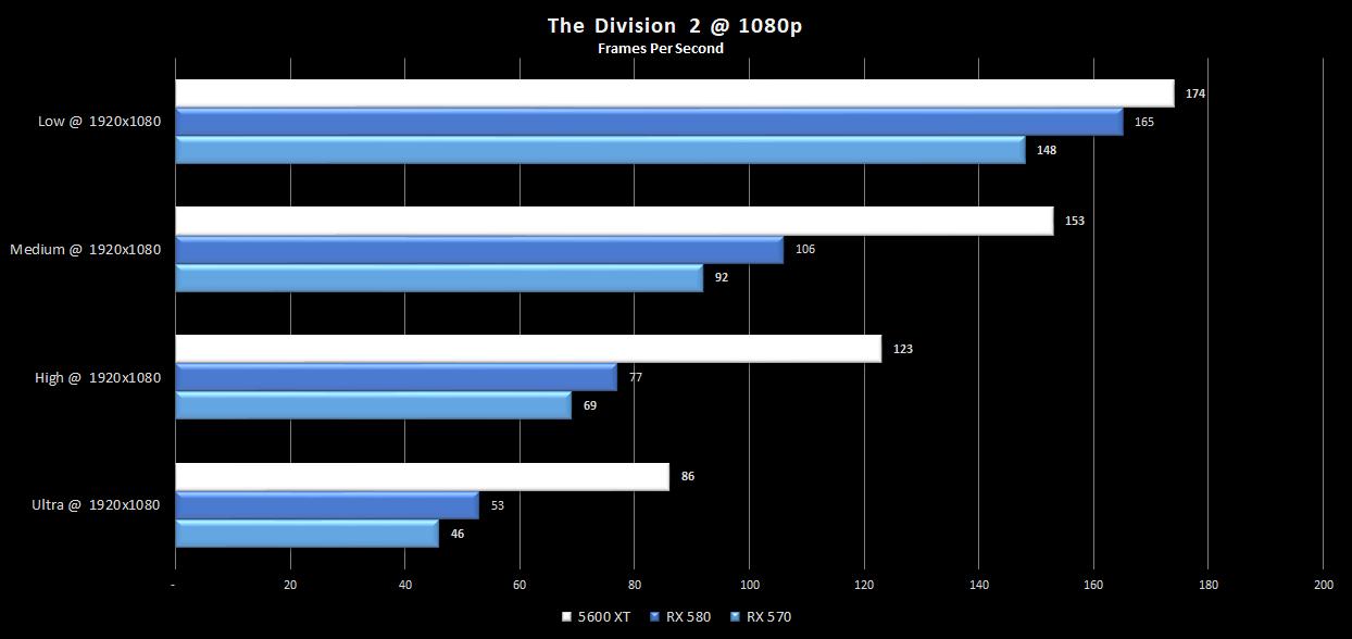 18.5600XT-DIVISION2-1080