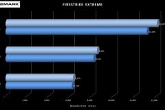 FirestrikeExtreme