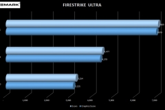 FirestrikeUltra