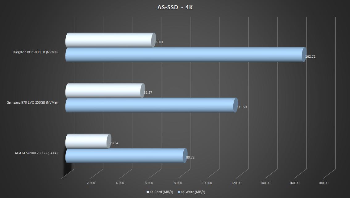 AS-SSD-4K