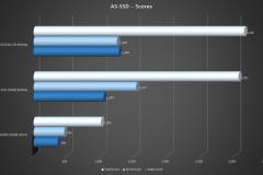 AS-SSD-scores