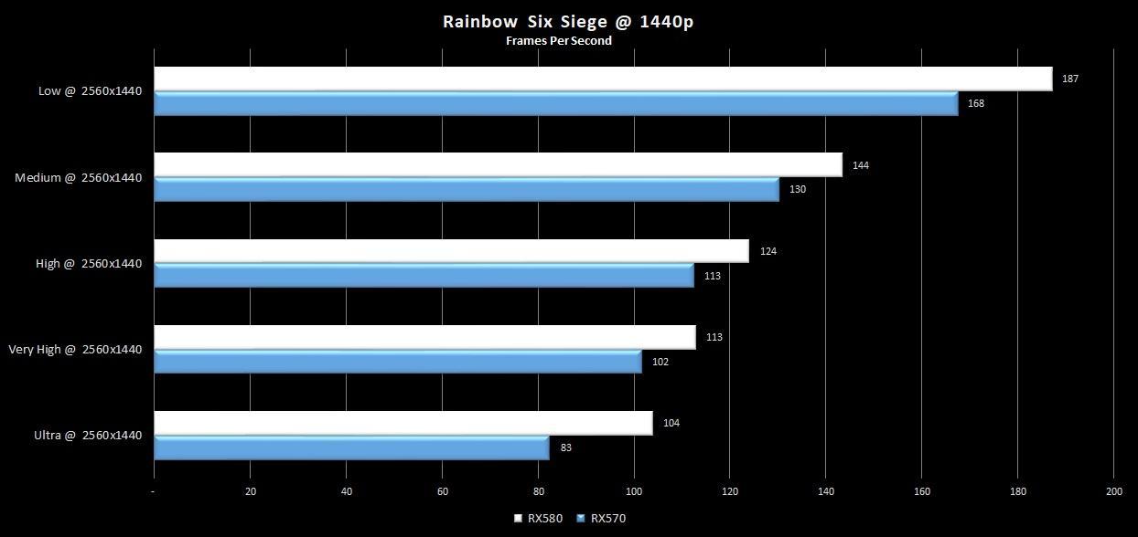 RX570-580-SIEGE-1440