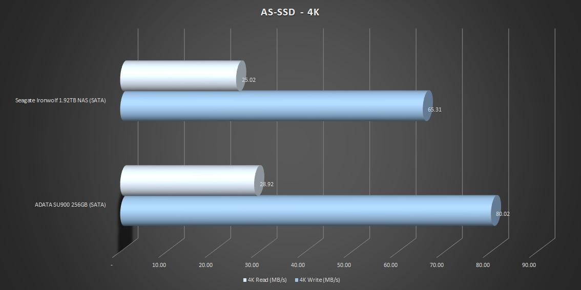 3-assd-4K