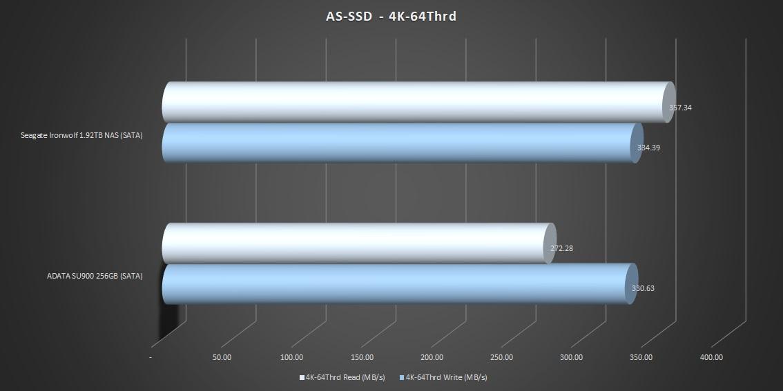 4-assd-4K-64-thrd