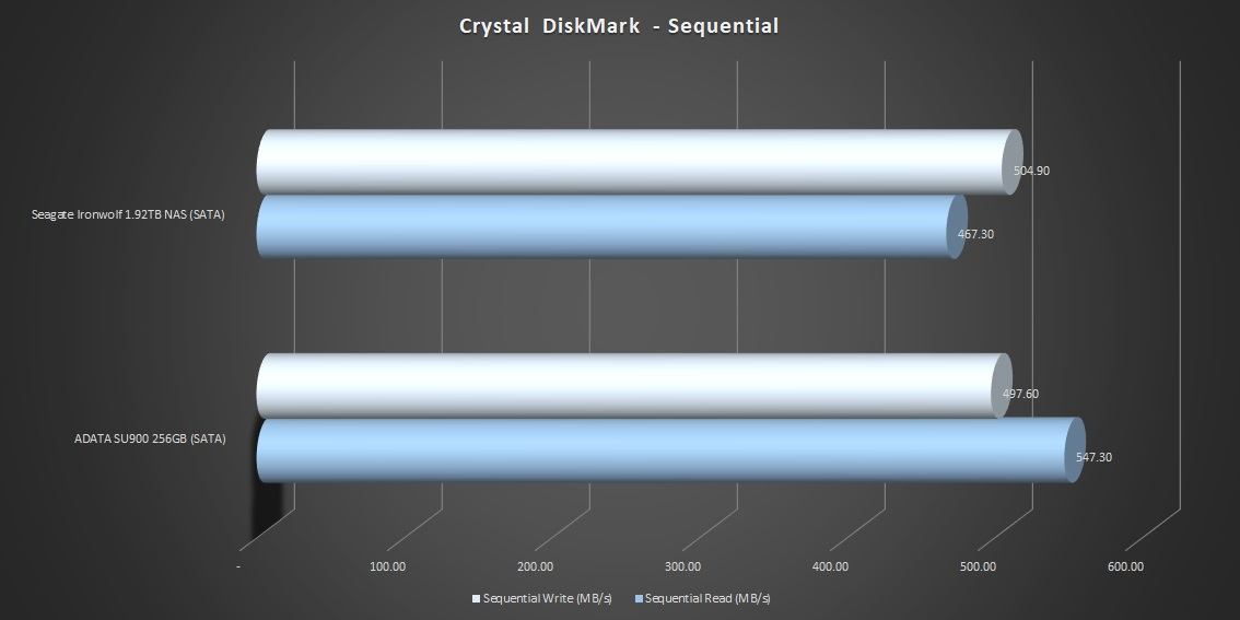 7-CrystalDiskMark-sequential
