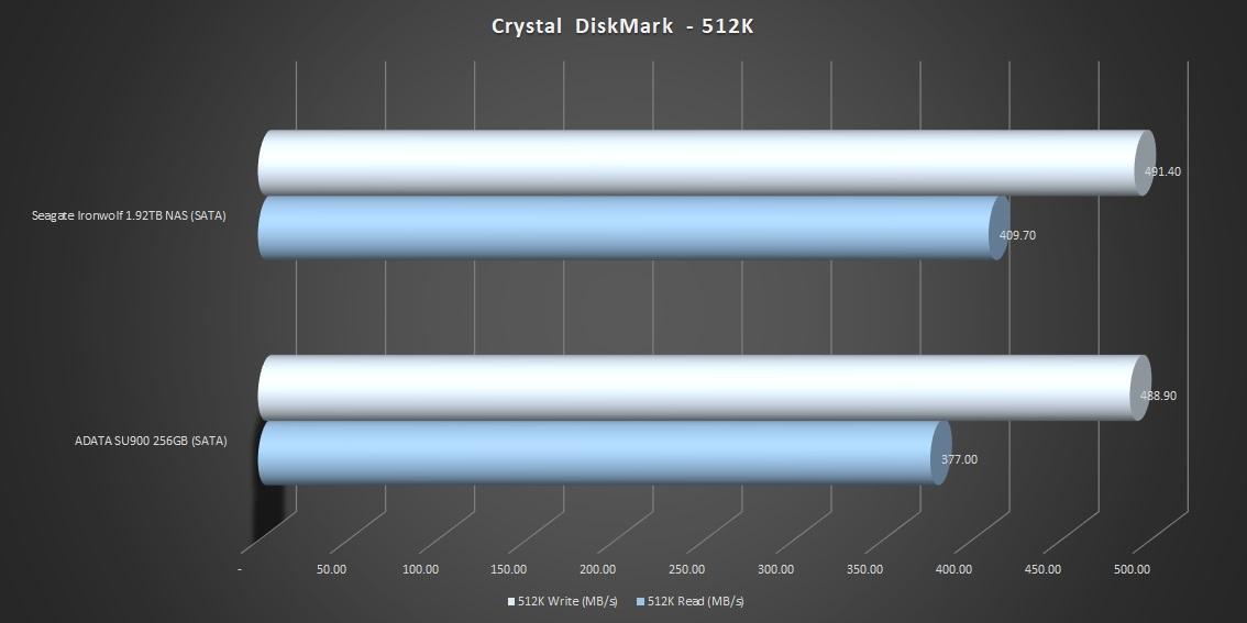 8-CrystalDiskMark-512K