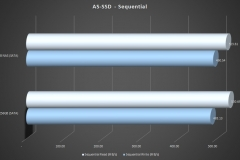 2-assd-sequential