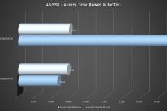5-assd-access-time