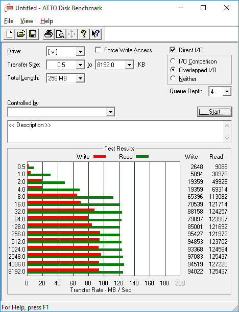 WD4TBBlueSSHD 1tb-testing