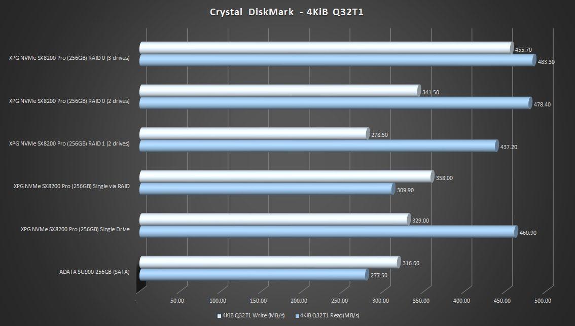 8-CrystalDiskMark-4K-Q32T1