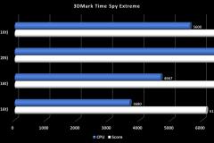 timespy-extreme