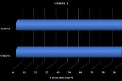Hitman2-OC