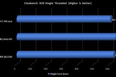 cb20-OC-singlecore