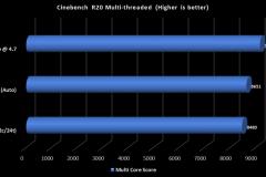 1.5900X-CB-2.0-Multi-OC