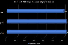 2.5900X-CB-2.0-Single-OC