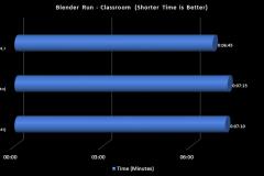 23.5900X-Blender-classroom-OC