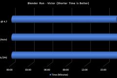 24.5900X-Blender-viktor-OC