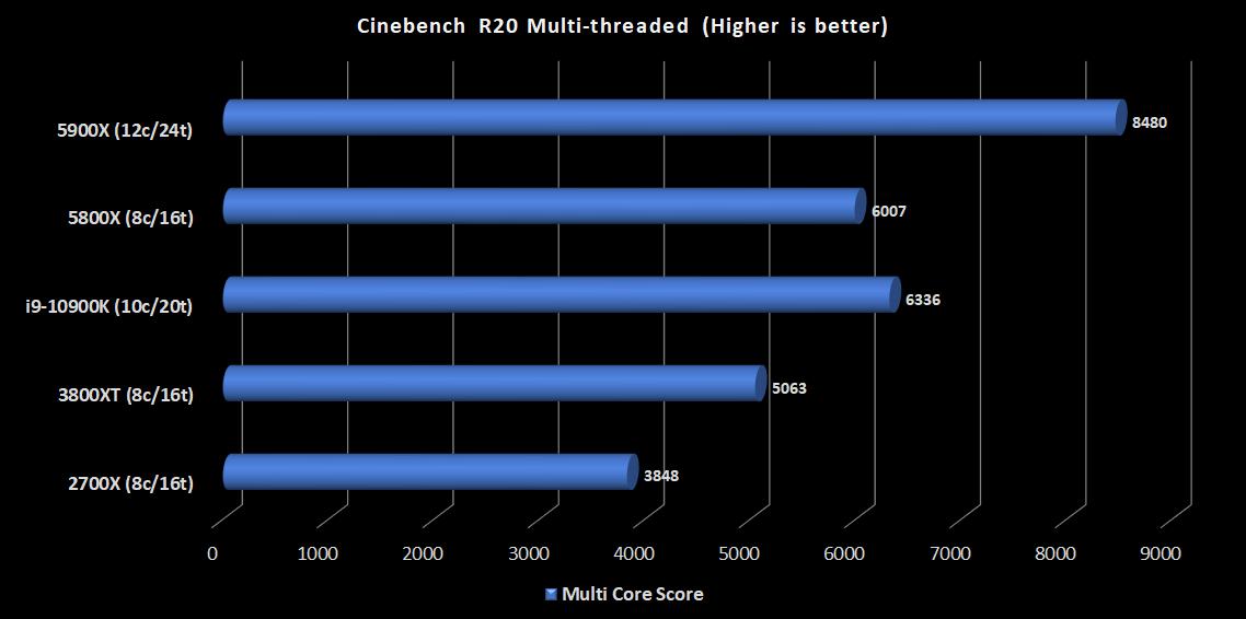 1.5900X-CB-2.0-Multi